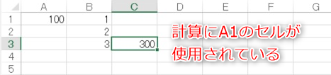Excelでセルに名前を付ける