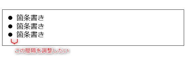 箇条書きのインデント変更